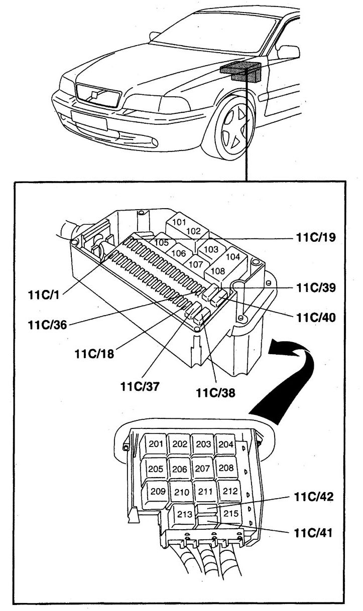 medium resolution of volvo s70 1998 1999 fuse box diagram