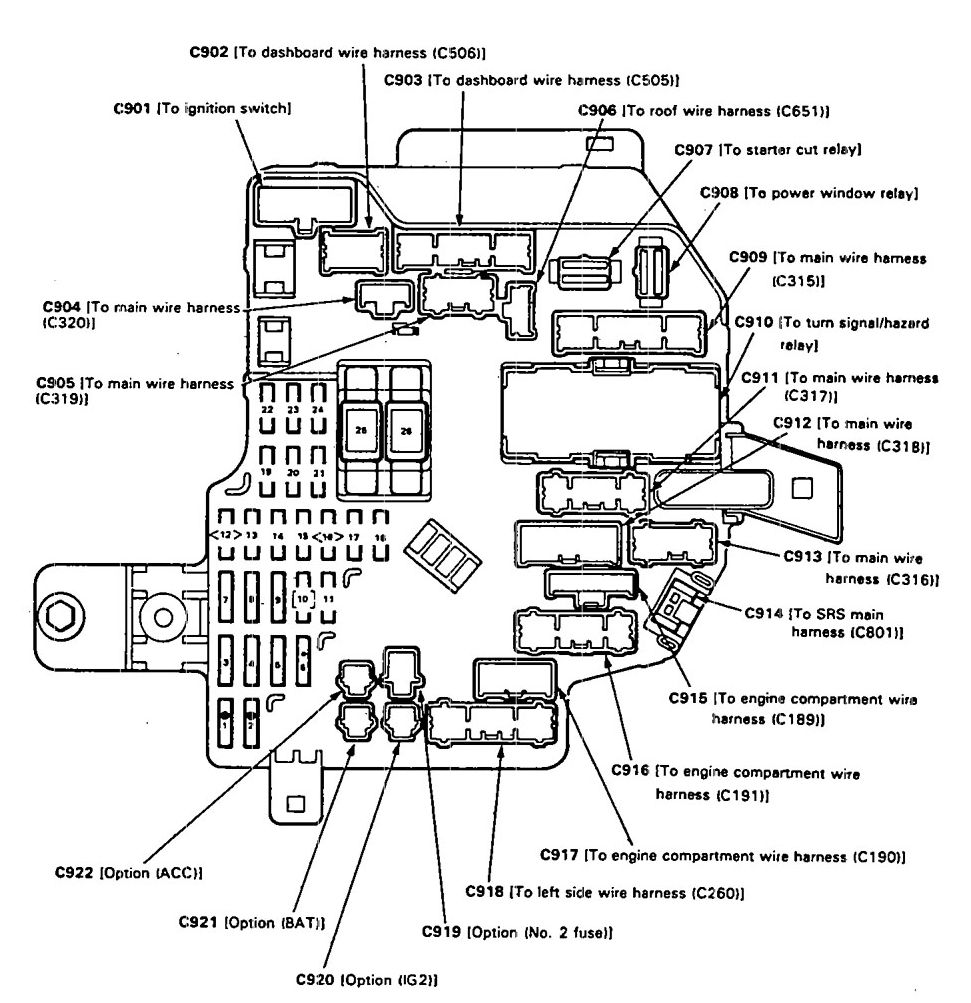 Wiring Diagram : 1994 Honda Prelude Fuse Box Diagram.