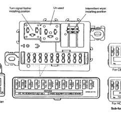 daihatsu charade g20 engine diagram standard electrical wiring diagramdaihatsu charade 1990 1992 fuse box [ 1152 x 753 Pixel ]