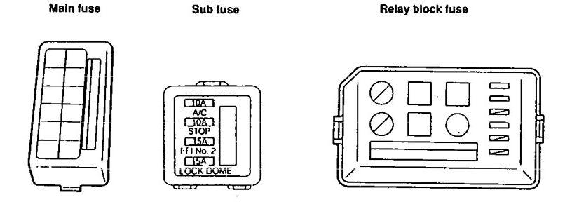 daihatsu rocky fuse box