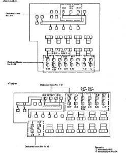 Eagle Talon (1997  1998)  fuse box diagram  Auto Genius