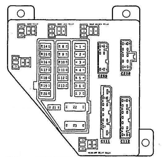 Funkverbindungsschema Twingo