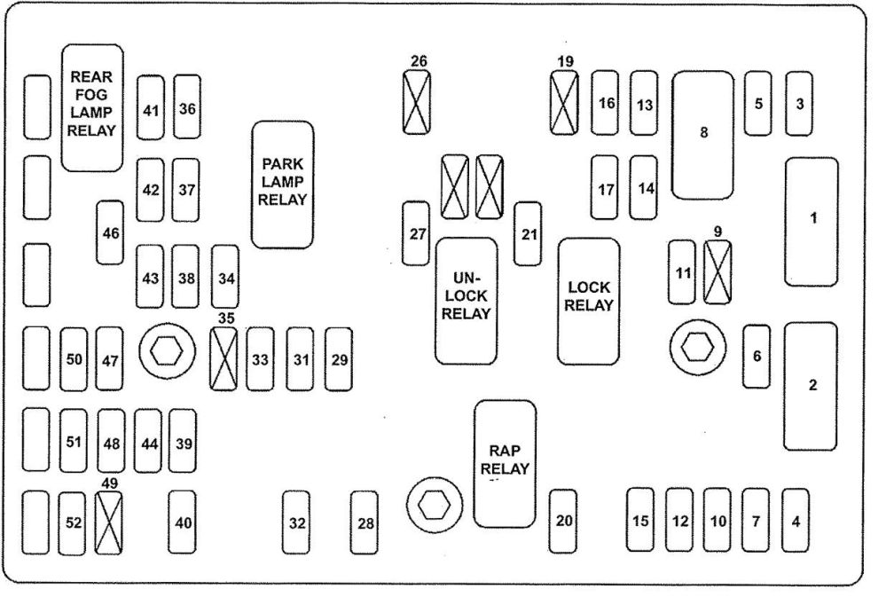 medium resolution of isuzu ascender 2004 fuse box diagram auto genius 1996 jeep cherokee fuse box diagram