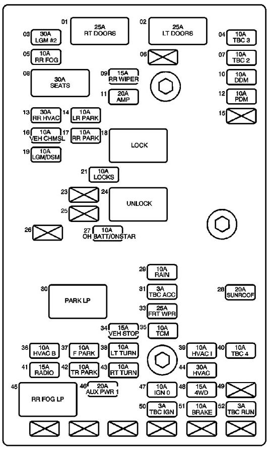 Pleasing Isuzu Ascender Fuse Box Diagram Wiring Diagram Data Wiring Digital Resources Hetepmognl