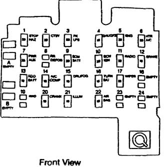 1996 Subaru Impreza Fuse Box Diagram : Fuse Box Location