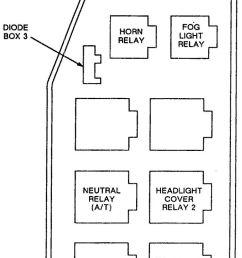 alfa romeo mito 2014 isuzu impulse 1990 fuse box diagram [ 699 x 1158 Pixel ]