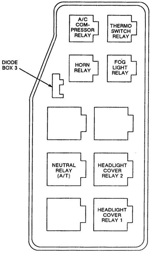 small resolution of alfa romeo mito 2014 isuzu impulse 1990 fuse box diagram