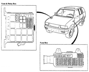 Isuzu Rodeo (1996)  fuse box diagram  Auto Genius