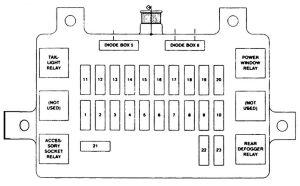 Isuzu Rodeo (1998  1999)  fuse box diagram  Auto Genius
