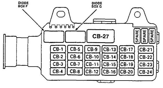 [JVEX_1673] 2001 Isuzu Rodeo Fuse Box Diagram Free Box
