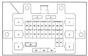 Isuzu Rodeo (2000  2001)  fuse box diagram  Auto Genius