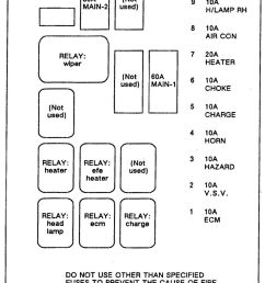 isuzu trooper 1990 1991 fuse box diagram auto genius 2000 isuzu rodeo fuse box [ 856 x 1298 Pixel ]