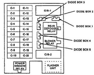 Isuzu Trooper (1992  1994)  fuse box diagram  Auto Genius