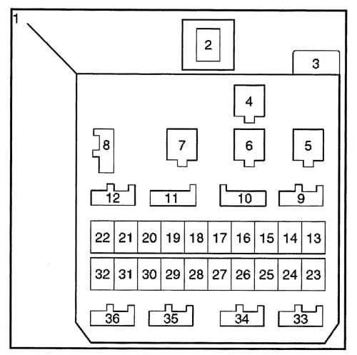 small resolution of isuzu trooper 2000 2001 fuse box diagram