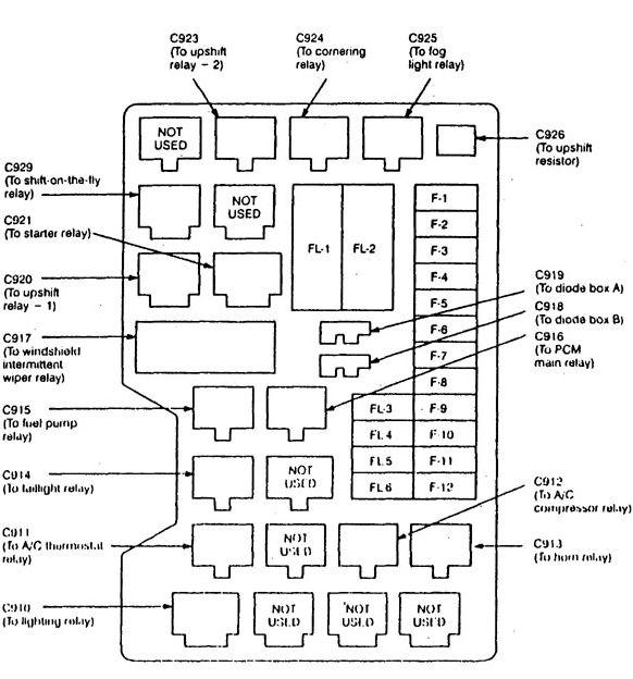 1998 isuzu trooper main fuse box car wiring diagram