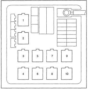 Isuzu VehiCROSS (1999  2001)  fuse box diagram  Auto Genius