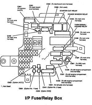 Acura RL (1996  1999) – fuse box diagram  Auto Genius