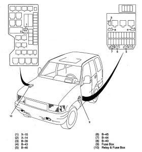 Acura SLX (1998  1999) – fuse panel  Auto Genius