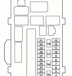 acura tl fuse box diagram driver s under dash fuse relay box [ 895 x 1461 Pixel ]