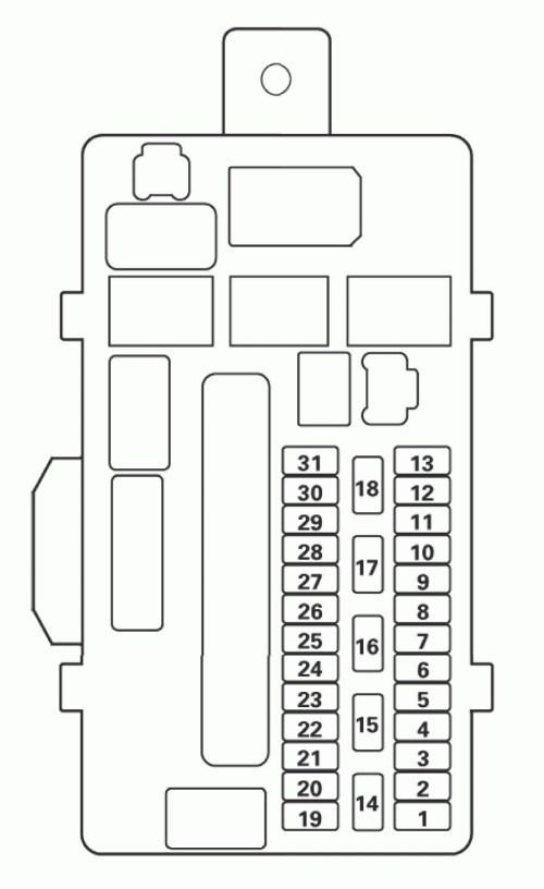 small resolution of acura tl fuse box diagram driver s under dash fuse relay box
