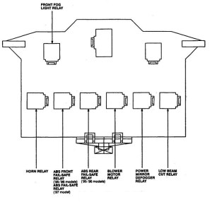 Acura TL (1997  1998)  fuse box diagram  Auto Genius