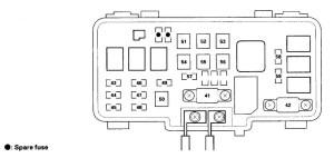 Acura TL (2002) – fuse box diagram  Auto Genius