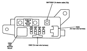 Acura Vigor (1992)  fuse box diagram  Auto Genius