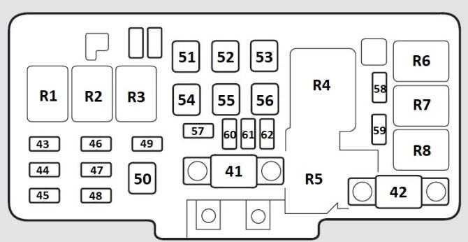 99 honda sport fuse box  wiring diagrams options step