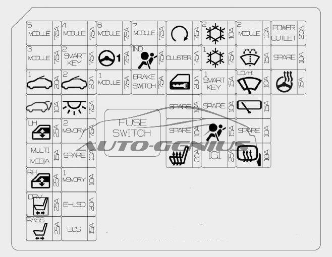 [DIAGRAM] Nissan Fuse Box Diagram Driver Side FULL Version
