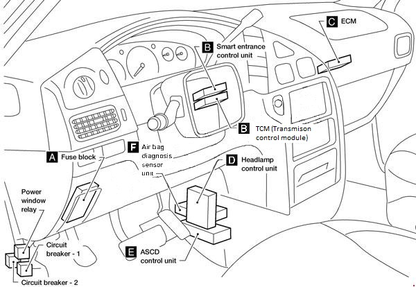 2001 Mercury Villager Fuse Box Diagram