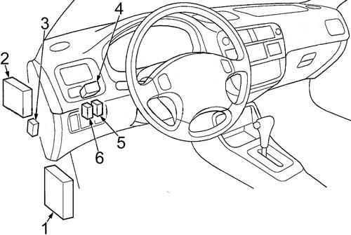 1999 Honda Civic Fuse Box Diagram : Diagram Honda Civic