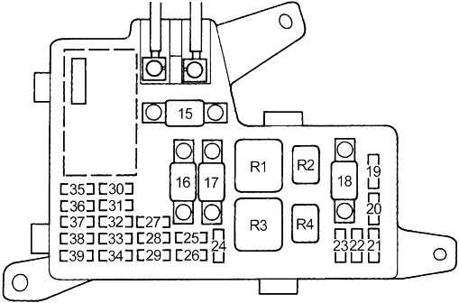 1995 Honda Accord Interior Fuse Box Diagram