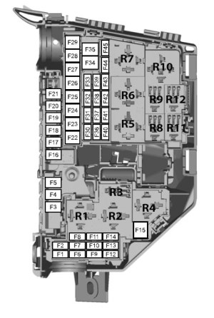 Ford Mondeo (01022007  19082007)  fuse box diagram (EU version)  Auto Genius