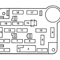 1991 Ford F150 Engine Diagram Dodge Neon Ignition Wiring Mustang (1993 - 2004) Fuse Box Auto Genius