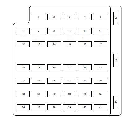 Power Door Lock Actuator Wiring Diagram Ford Mustang 2003 2012 Fuse Box Diagram Auto Genius