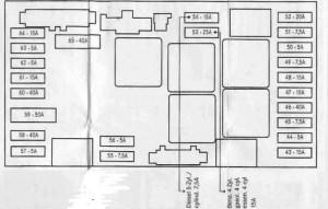 Mercedes C Class w202 engine c240  fuse box diagram