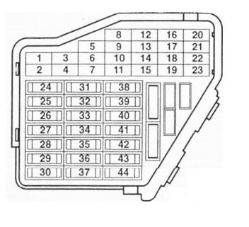 1999 toyota corolla fuse box diagram 1989 honda civic hatchback wiring volkswagen golf mk4 - auto genius