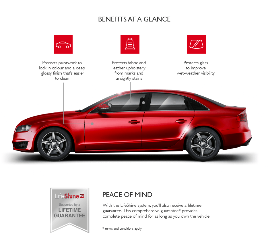 medium resolution of it offers you peace of mind by protecting your car from the day you take delivery for the lifetime of ownership guaranteed