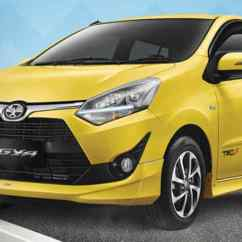 Interior New Agya Trd 2017 Audio Grand Avanza 1.3 G Toyota Wigo Gets Updates Upgrades Auto News