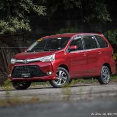Grand New Veloz 1.5 Mt 2018 Toyota Yaris Trd Sportivo Indonesia Avanza 1 5l Car Reviews