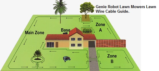 Lawn Mower Wiring Diagram Car Tuning