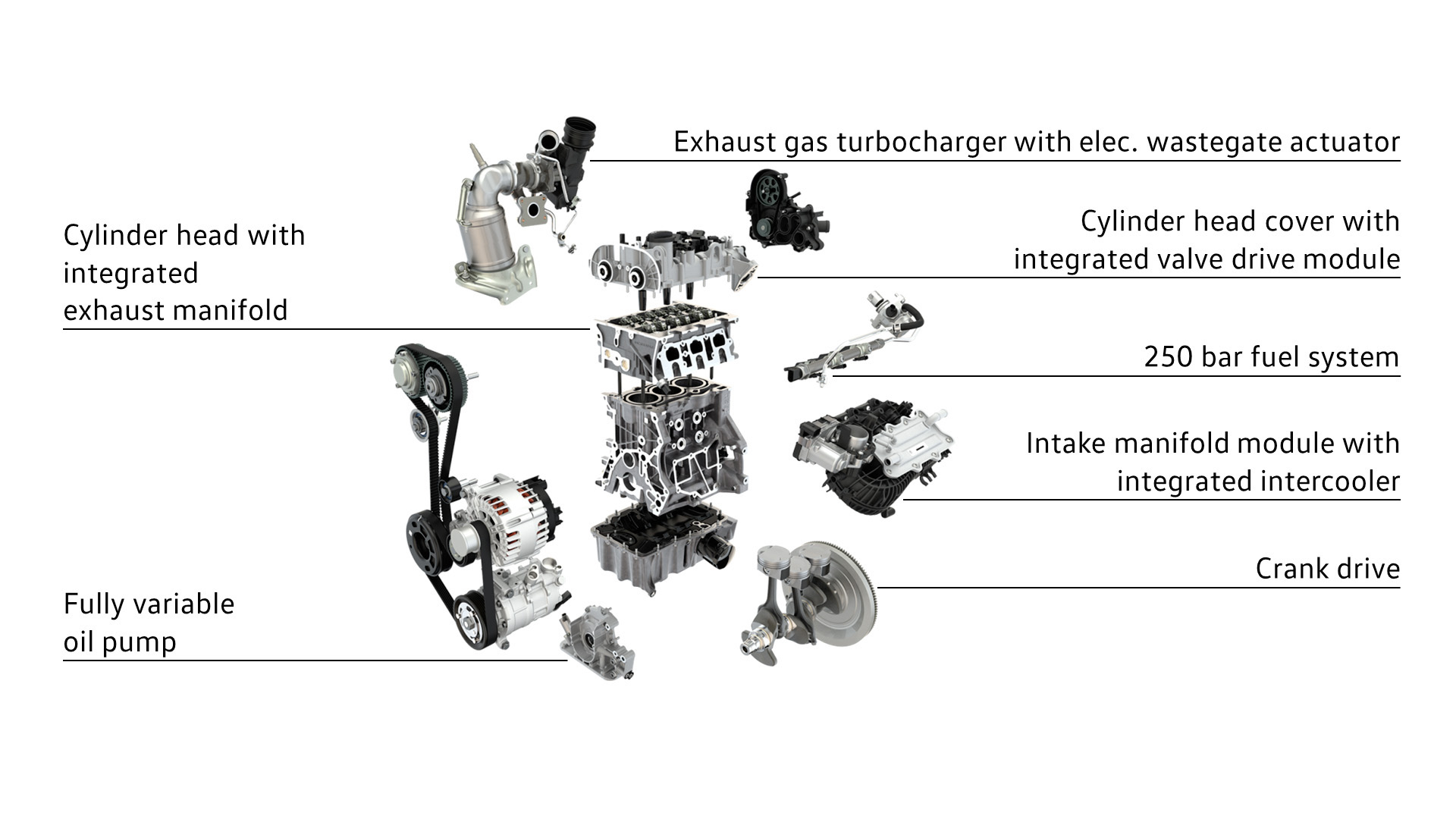 Tsi Twincharged Stratified Injection Aktualizace