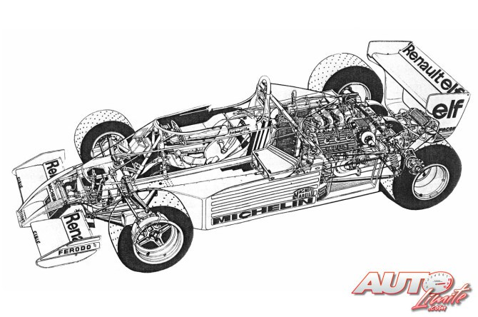 03_Renault-RS01-F1_1978