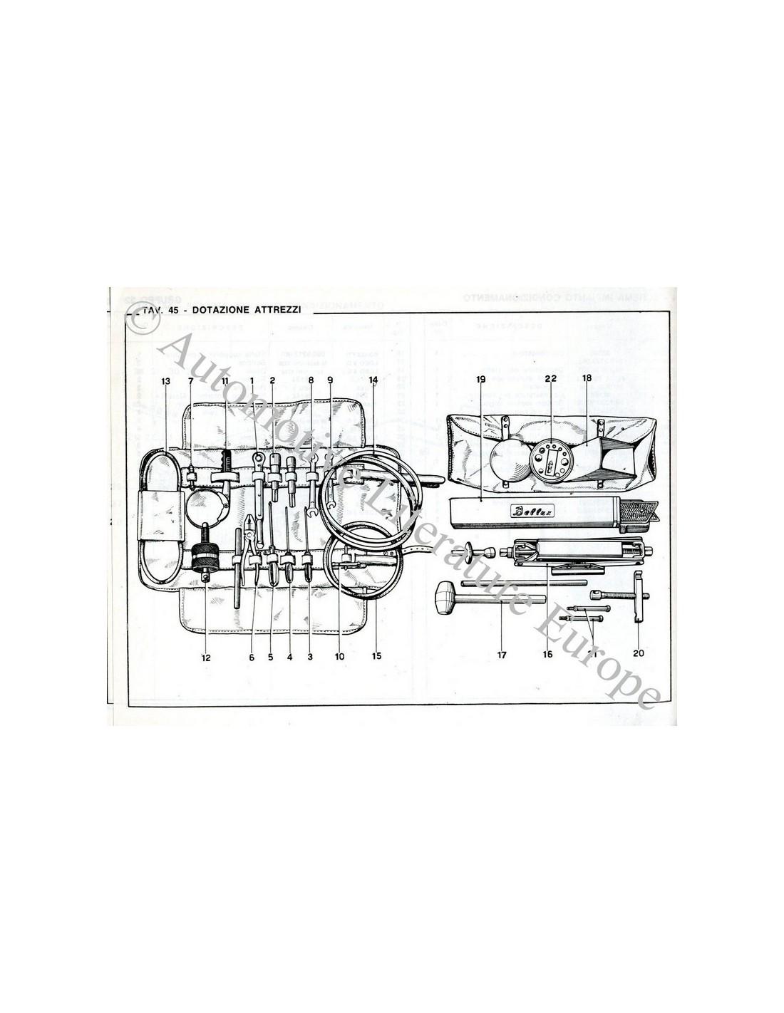 1969 FERRARI 365GT 2+2 SPARE PARTS CATALOG 35/69