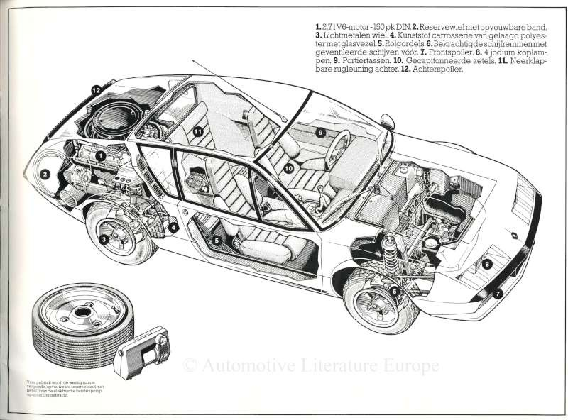 1979 ALPINE A310 V6 BROCHURE DUTCH