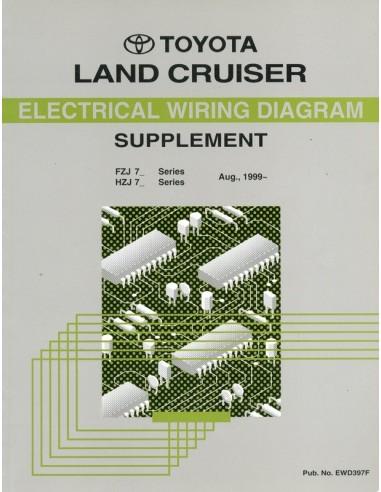 Wiring Diagram Supplement Quot140quot