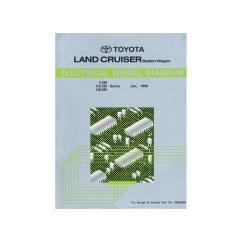 2001 Land Cruiser Electrical Wiring Diagram Data Flow For Supermarket System 1990 Toyota Landcruiser Station Wagon Wor Electrische Schema S Werkplaatshandboek Engels