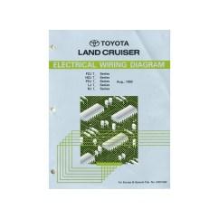 Toyota Land Cruiser 1996 Electrical Wiring Diagram Rb25det Neo 1992 Landcruiser Workshop Manual E English