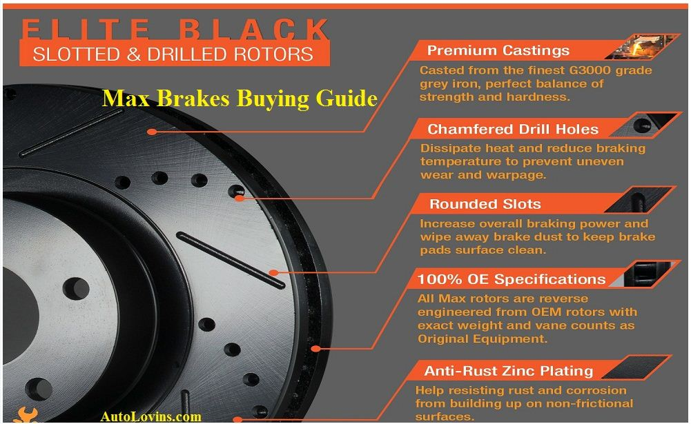 How to Choose a Max Brake