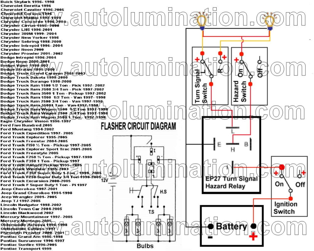 medium resolution of led flashers electronic flashers led protectors load 1996 chevy pickup wiring diagrams 1996 s10 2 2l
